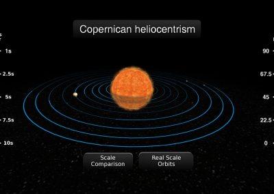Copernican-Solar-Systemscn